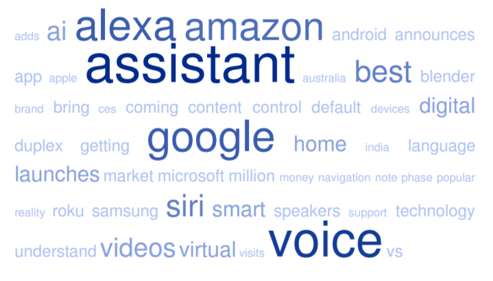 Voice Assistant News 2018 | Meta-Guide com