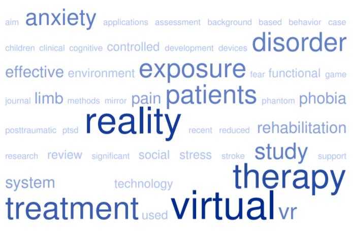 3ab3ec5bfd87 Virtual Reality Treatment 2017