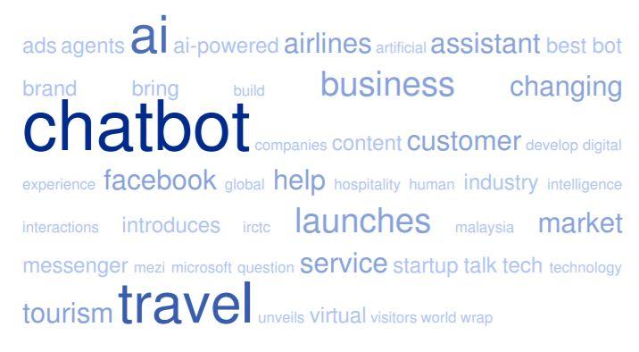 Travel Chatbot News 2018 | Meta-Guide com