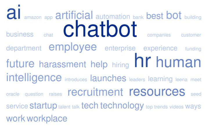 Human Resources Chatbot News 2018 | Meta-Guide com