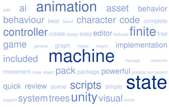 100 Best Unity3d State Machine Assets | Meta-Guide com