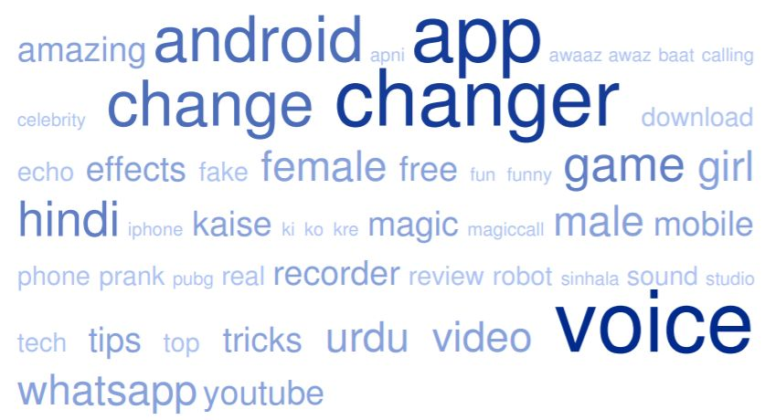 100 Best Voice Changer App Videos Meta Guide Com